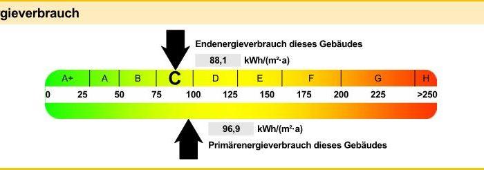 WM722_Energiegrafik